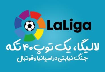 لالیگا، توپ چهل تکه در فوتبال اروپا