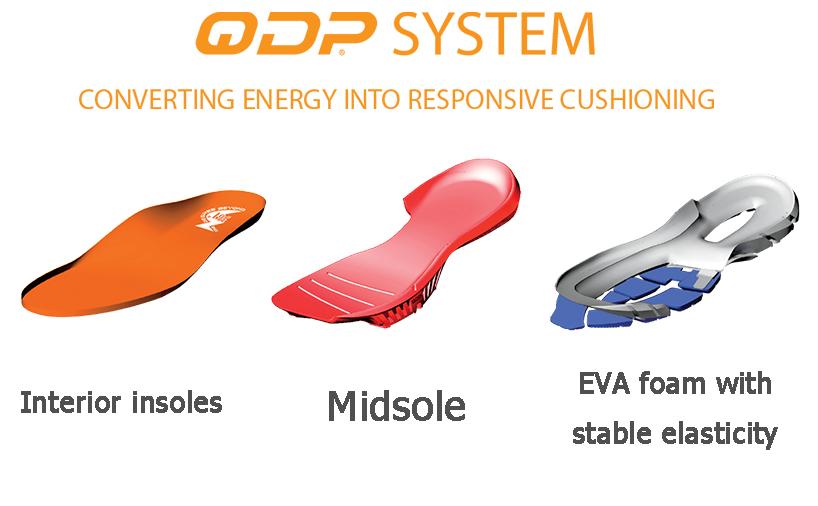 تکنولوژی کفش های برند 361 درجه