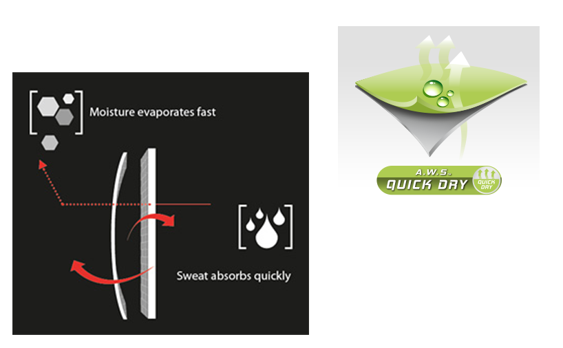 نمایش عملکرد تکنولوژی A.W.S. QUICK DRY از برند لی نینگ