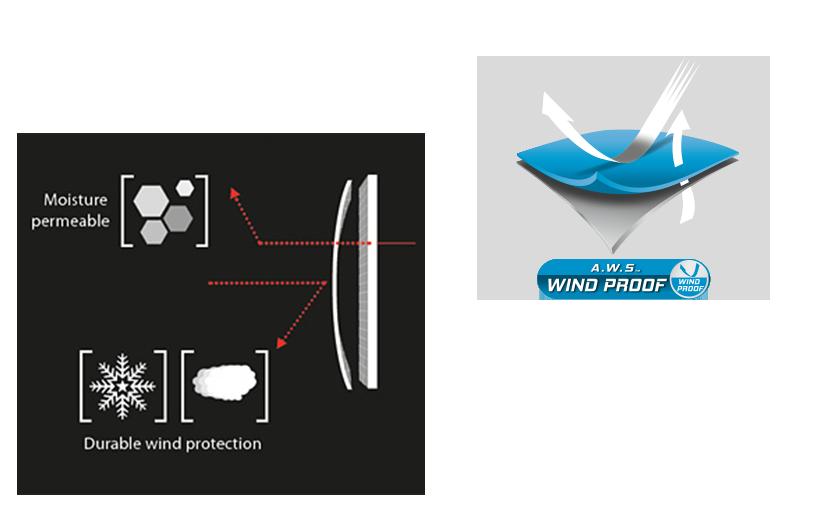نمایش عملکرد تکنولوژی A.W.S. WIND PROOF از برند لی نینگ